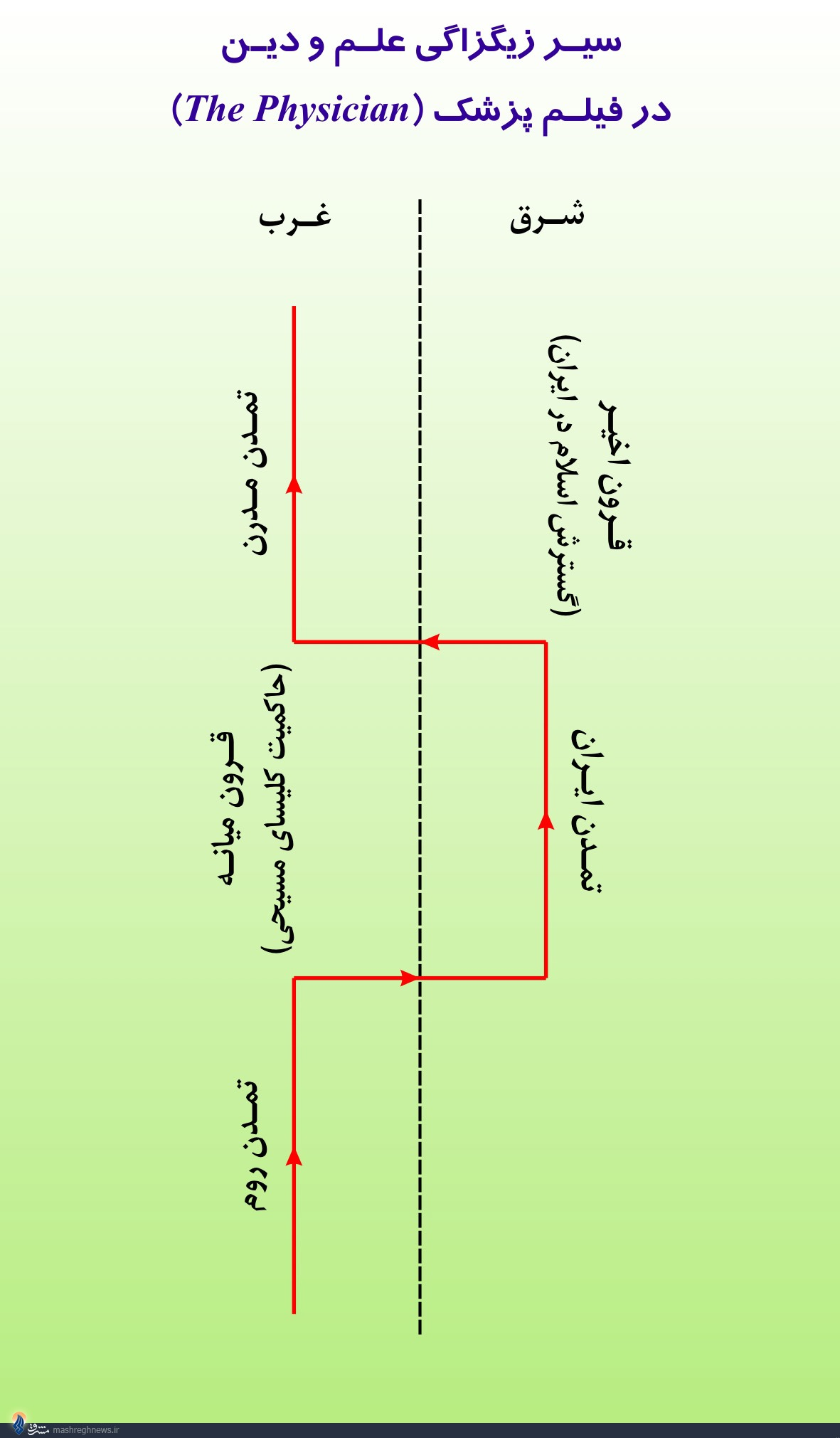 http://buali.ir/buali_content/media/image/2016/09/1413_orig.jpg